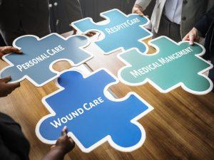 Community Care Services Program Waiver (CCSP)